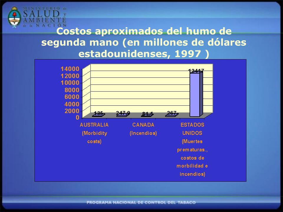 Costos aproximados del humo de segunda mano (en millones de dólares estadounidenses, 1997 )