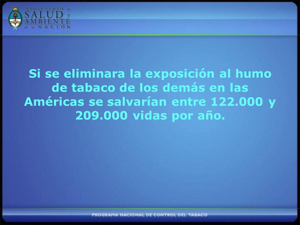 Si se eliminara la exposición al humo de tabaco de los demás en las Américas se salvarían entre 122.000 y 209.000 vidas por año.