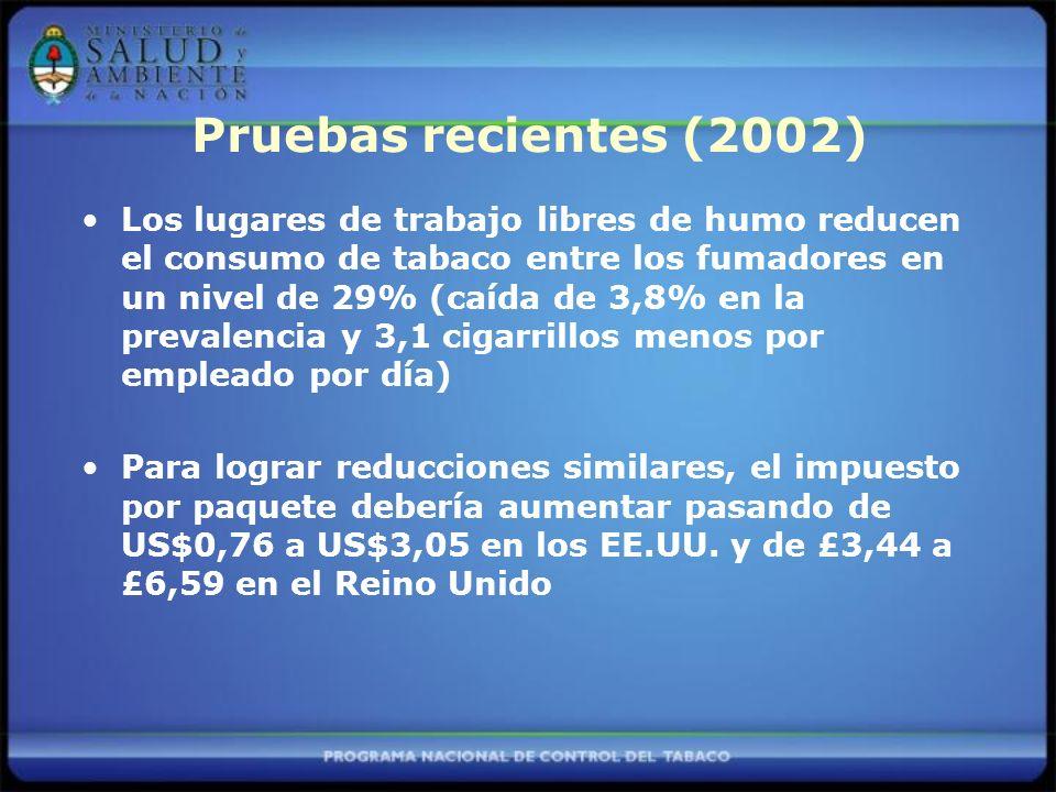 Pruebas recientes (2002)