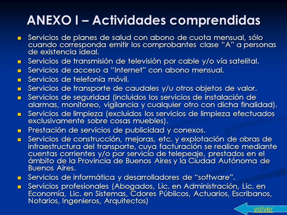 ANEXO I – Actividades comprendidas