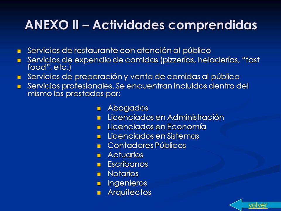 ANEXO II – Actividades comprendidas