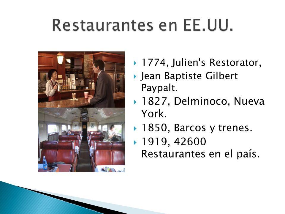 Restaurantes en EE.UU. 1827, Delminoco, Nueva York.