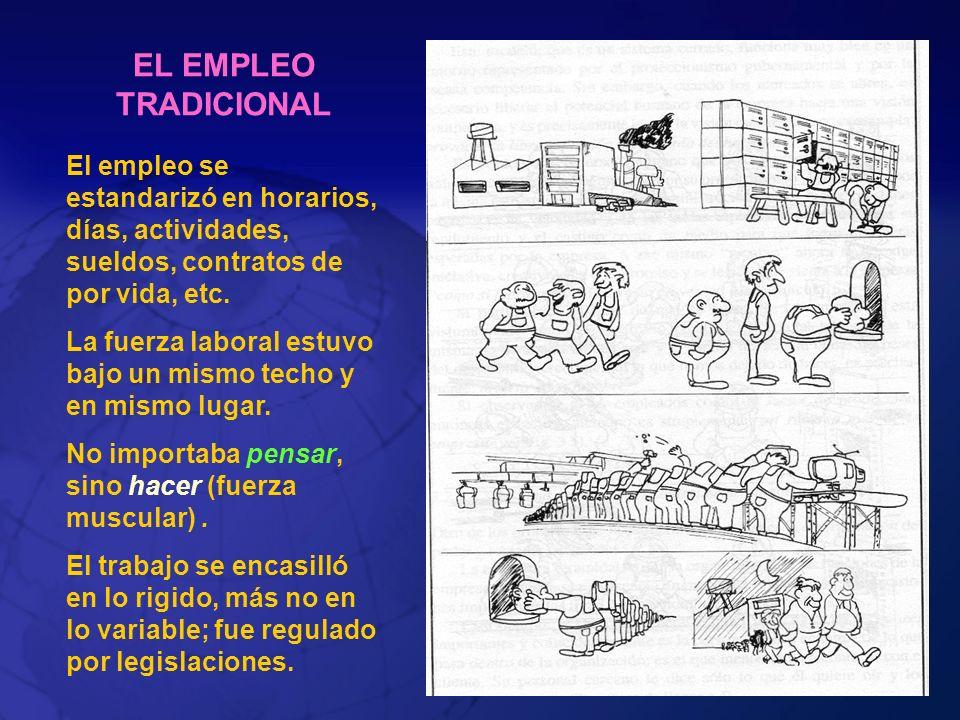 EL EMPLEO TRADICIONAL El empleo se estandarizó en horarios, días, actividades, sueldos, contratos de por vida, etc.