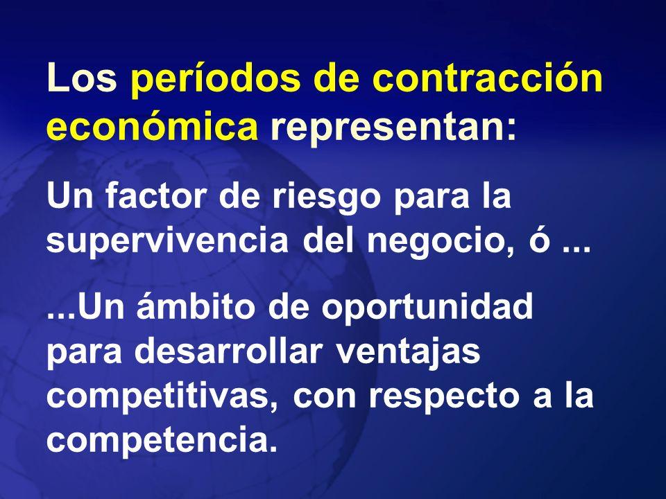 Los períodos de contracción económica representan: