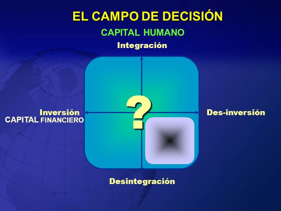 EL CAMPO DE DECISIÓN CAPITAL HUMANO Integración Desintegración