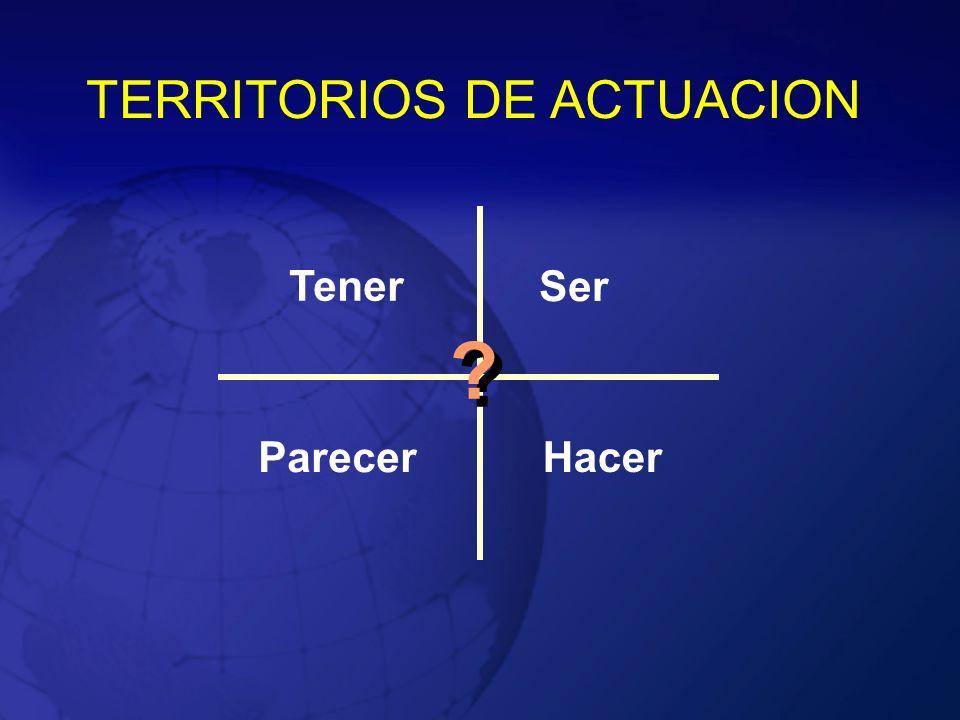 TERRITORIOS DE ACTUACION