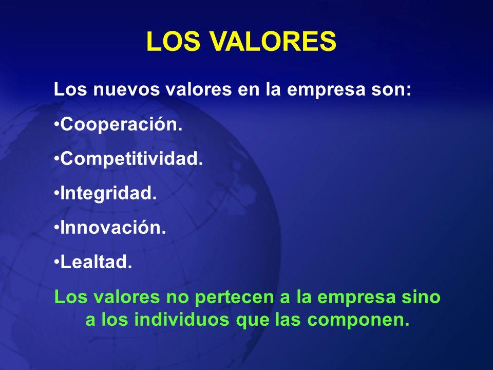 LOS VALORES Los nuevos valores en la empresa son: Cooperación.