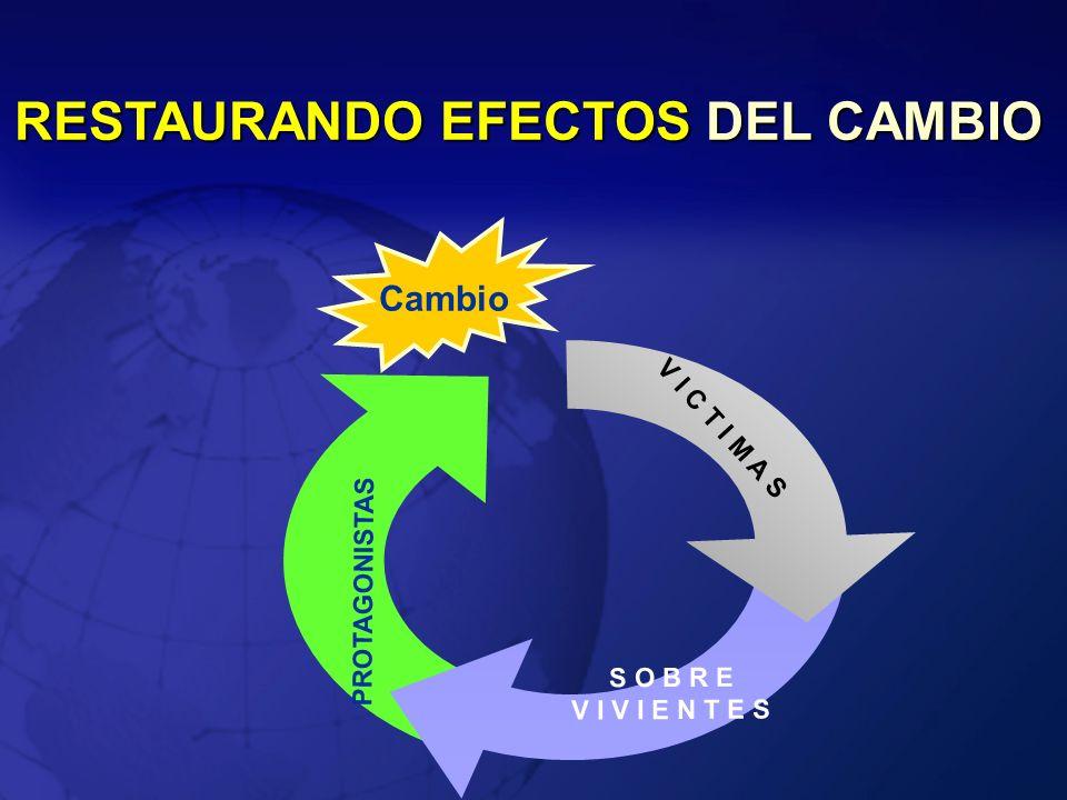 RESTAURANDO EFECTOS DEL CAMBIO