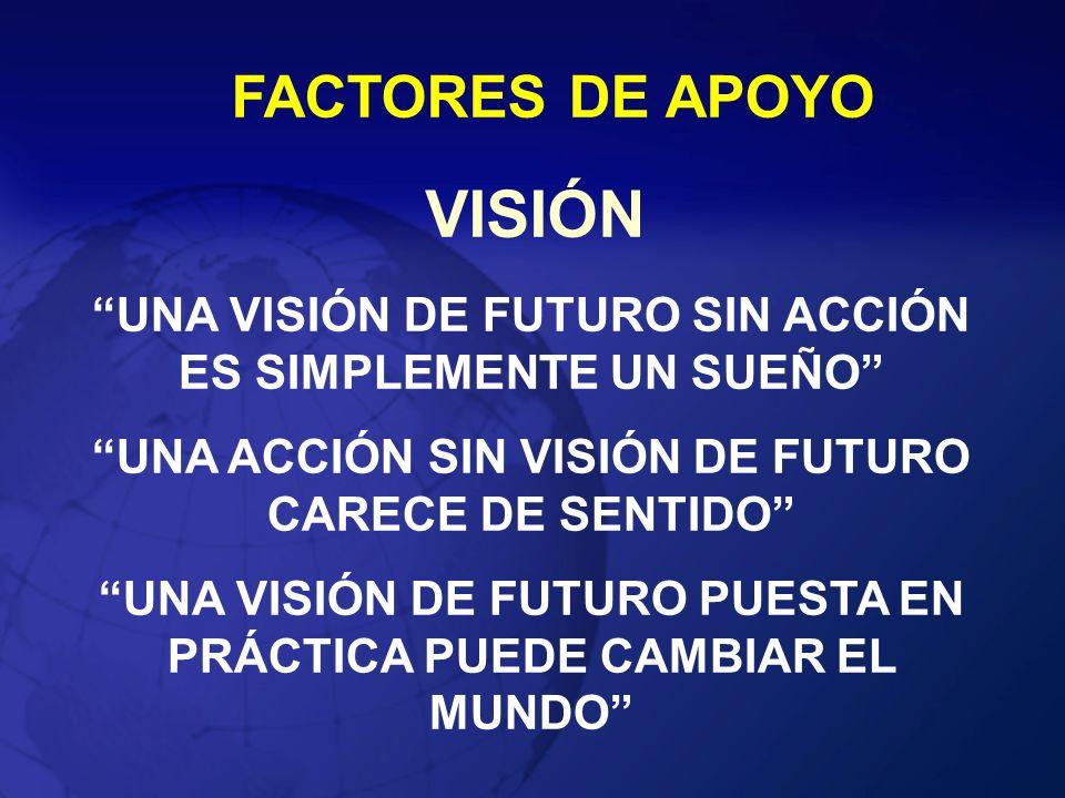 VISIÓN FACTORES DE APOYO