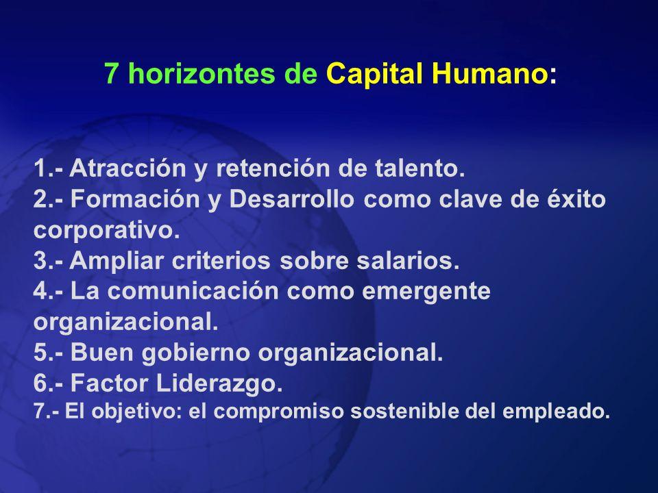 7 horizontes de Capital Humano: