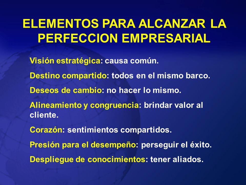 ELEMENTOS PARA ALCANZAR LA PERFECCION EMPRESARIAL