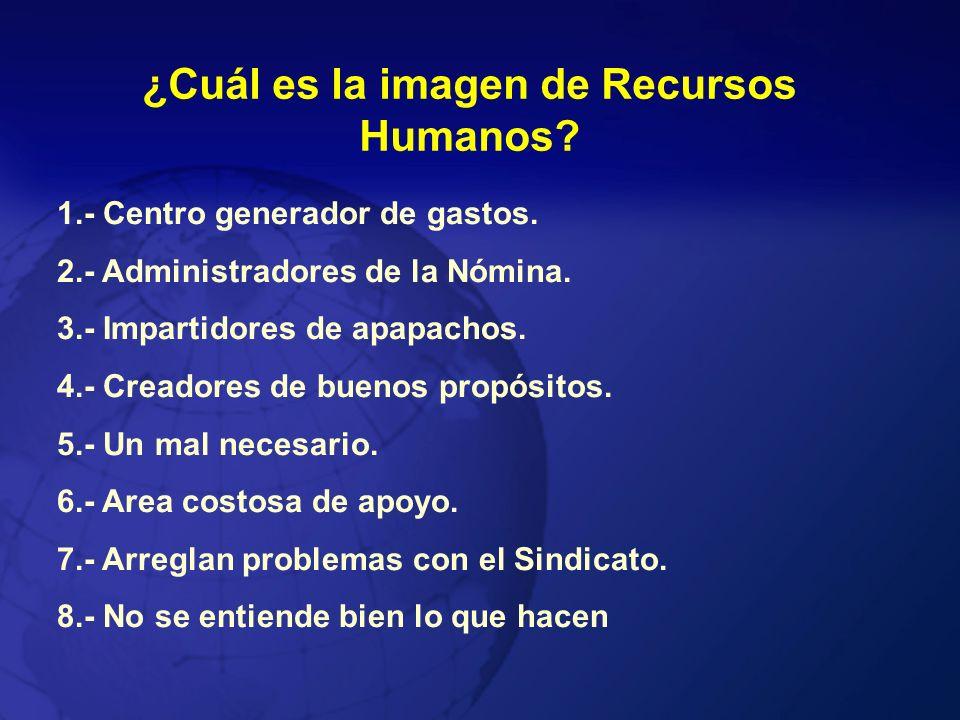 ¿Cuál es la imagen de Recursos Humanos