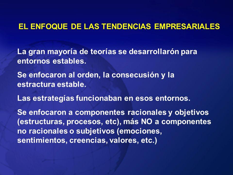 EL ENFOQUE DE LAS TENDENCIAS EMPRESARIALES