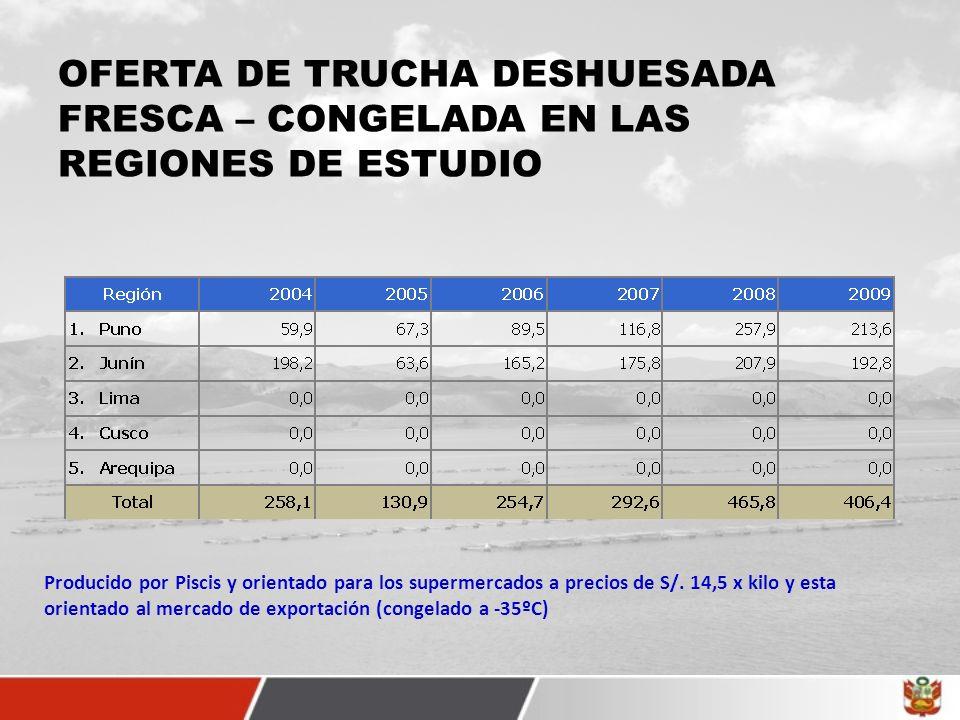 OFERTA DE TRUCHA DESHUESADA FRESCA – CONGELADA EN LAS REGIONES DE ESTUDIO