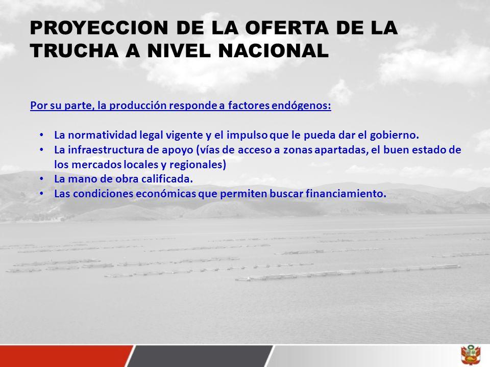 PROYECCION DE LA OFERTA DE LA TRUCHA A NIVEL NACIONAL
