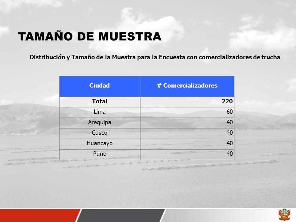 TAMAÑO DE MUESTRA Distribución y Tamaño de la Muestra para la Encuesta con comercializadores de trucha.