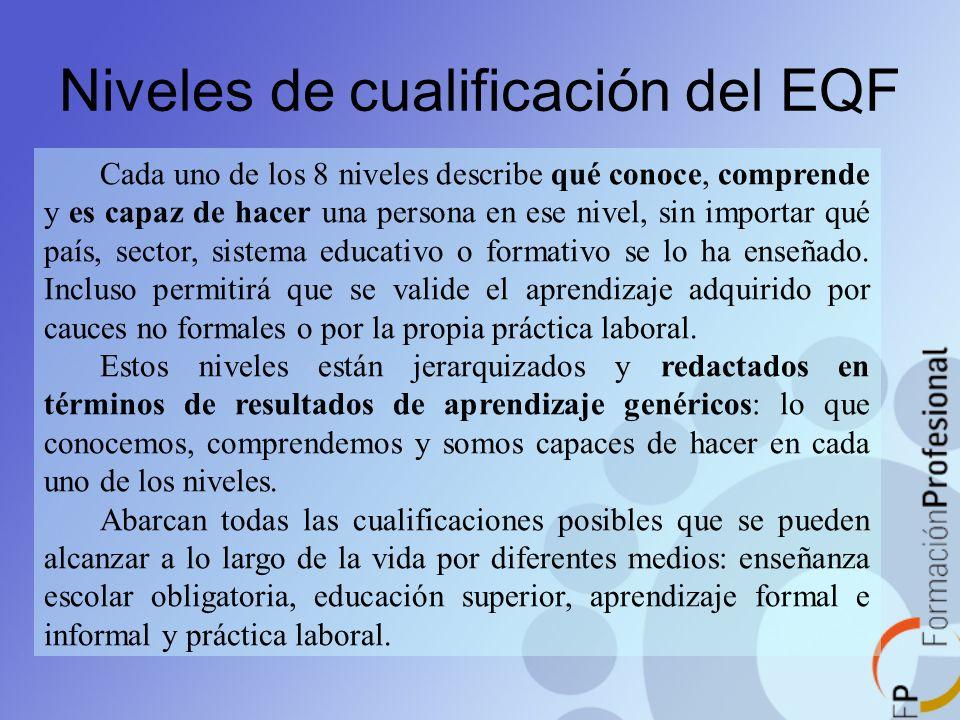 Niveles de cualificación del EQF