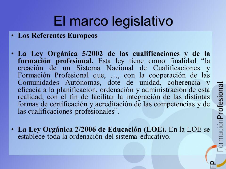 El marco legislativo El marco legislativo Los Referentes Europeos