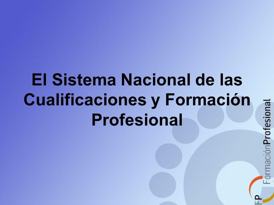El Sistema Nacional de las Cualificaciones y Formación Profesional