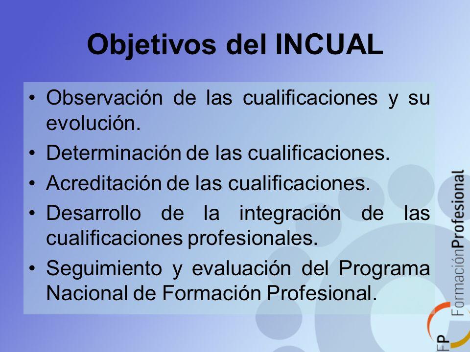 Objetivos del INCUALObservación de las cualificaciones y su evolución. Determinación de las cualificaciones.