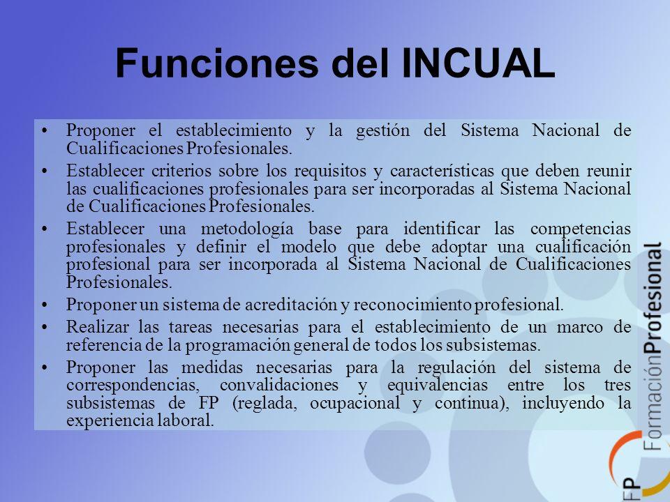 Funciones del INCUAL Proponer el establecimiento y la gestión del Sistema Nacional de Cualificaciones Profesionales.