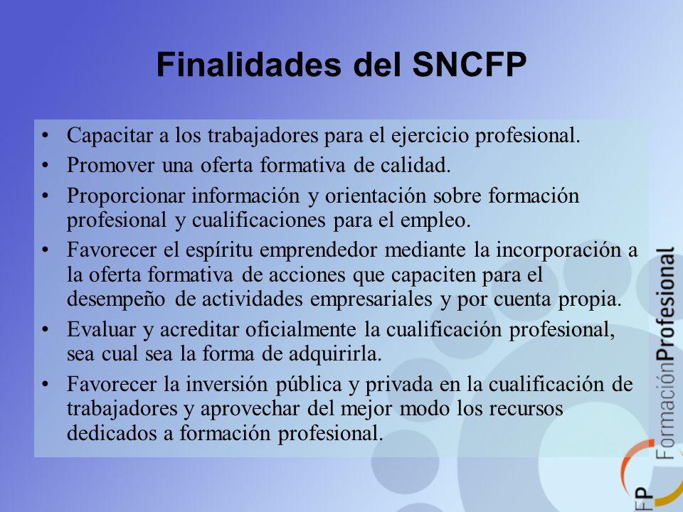 Finalidades del SNCFP Capacitar a los trabajadores para el ejercicio profesional. Promover una oferta formativa de calidad.