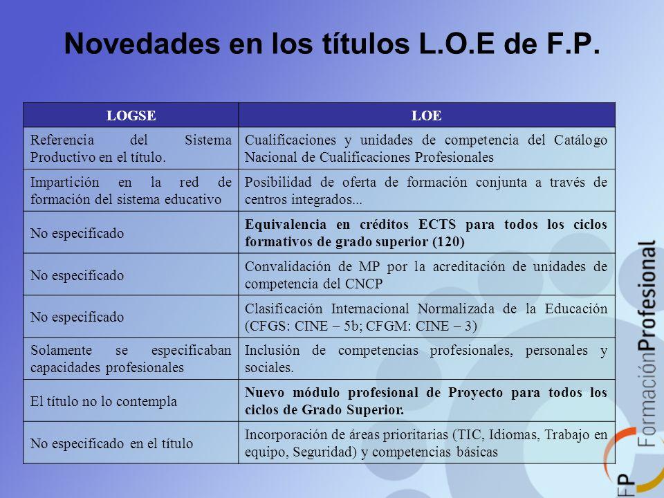 Novedades en los títulos L.O.E de F.P.