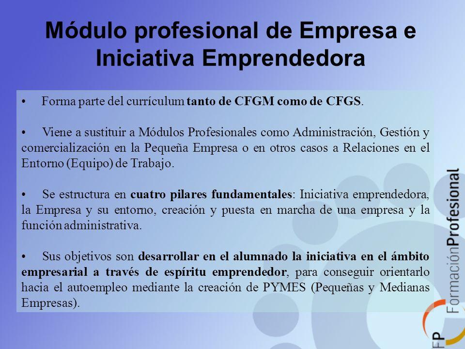 Módulo profesional de Empresa e Iniciativa Emprendedora