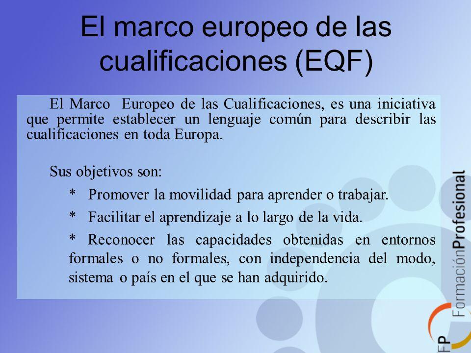 El marco europeo de las cualificaciones (EQF)