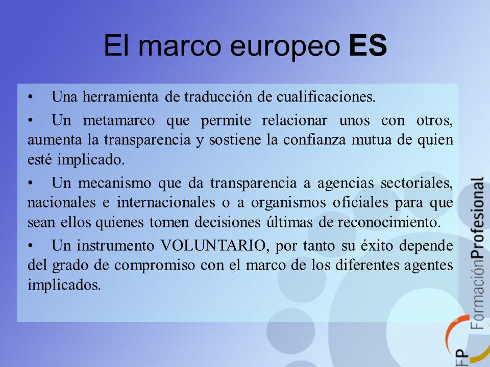 El marco europeo ES Una herramienta de traducción de cualificaciones.