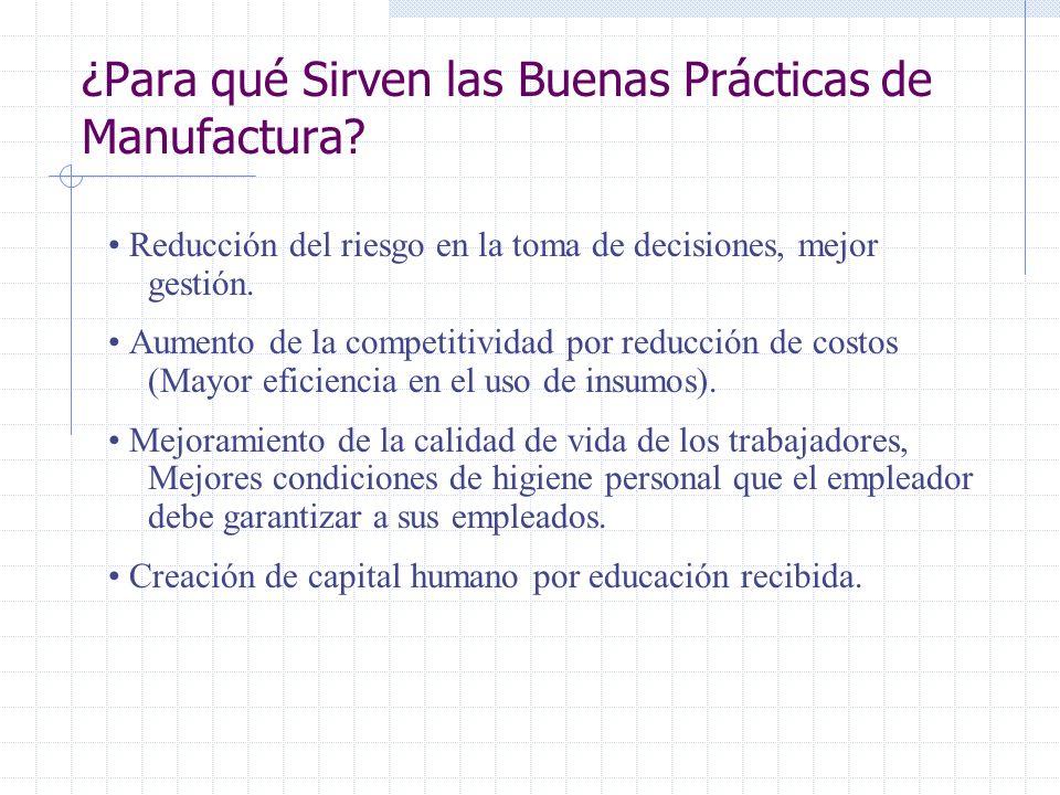 ¿Para qué Sirven las Buenas Prácticas de Manufactura