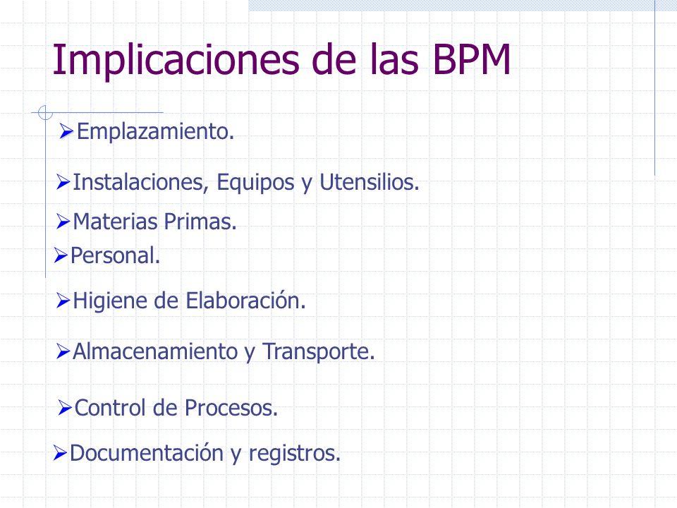 Implicaciones de las BPM