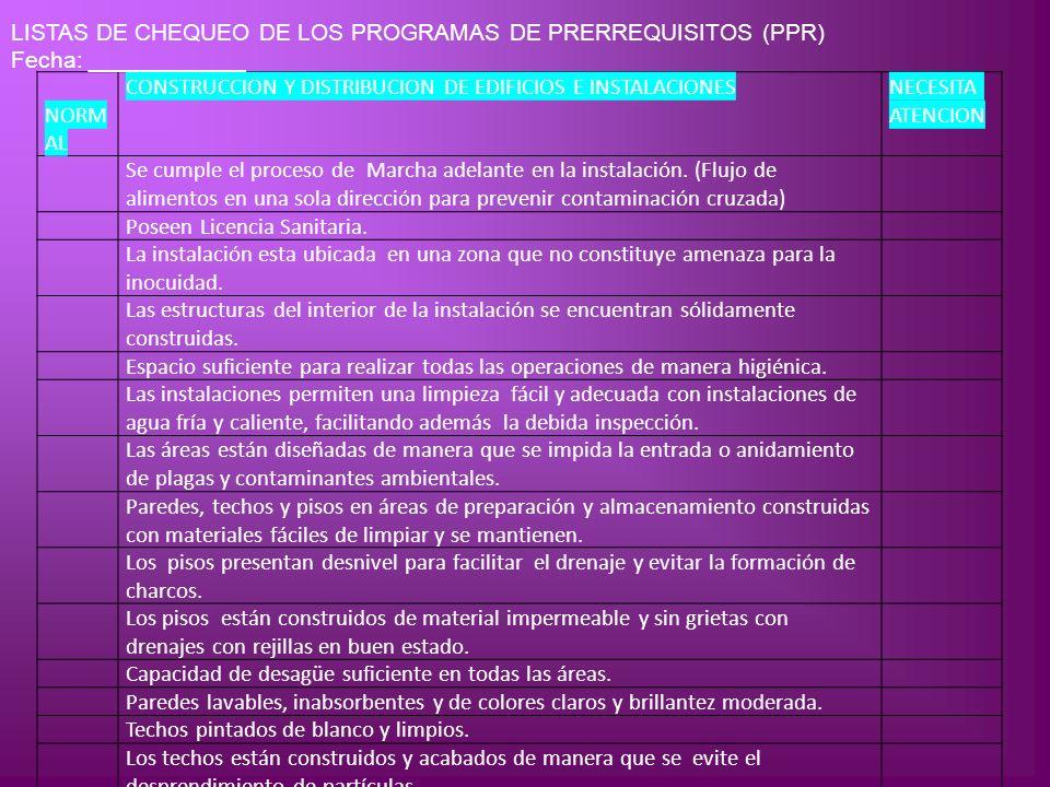 LISTAS DE CHEQUEO DE LOS PROGRAMAS DE PRERREQUISITOS (PPR)
