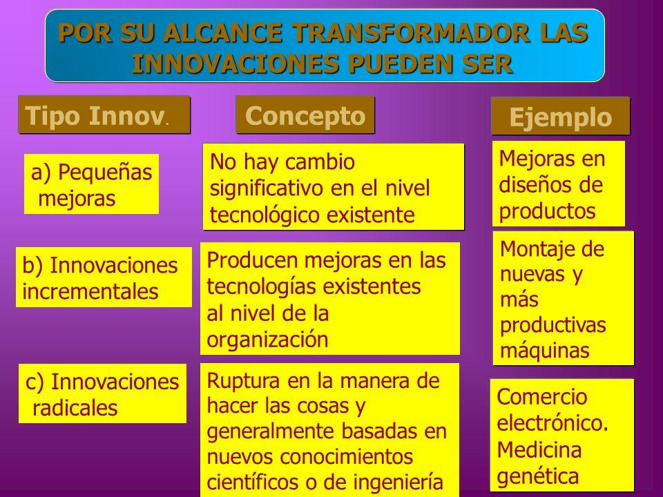 POR SU ALCANCE TRANSFORMADOR LAS INNOVACIONES PUEDEN SER