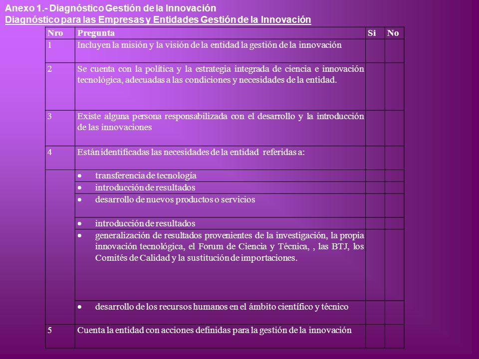 Anexo 1.- Diagnóstico Gestión de la Innovación