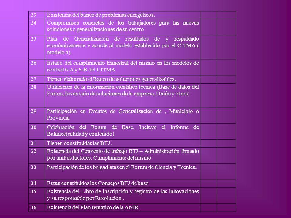 23 Existencia del banco de problemas energéticos. 24.