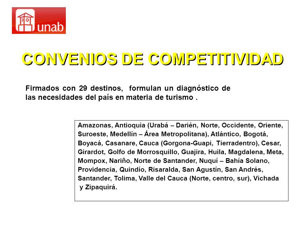 CONVENIOS DE COMPETITIVIDAD