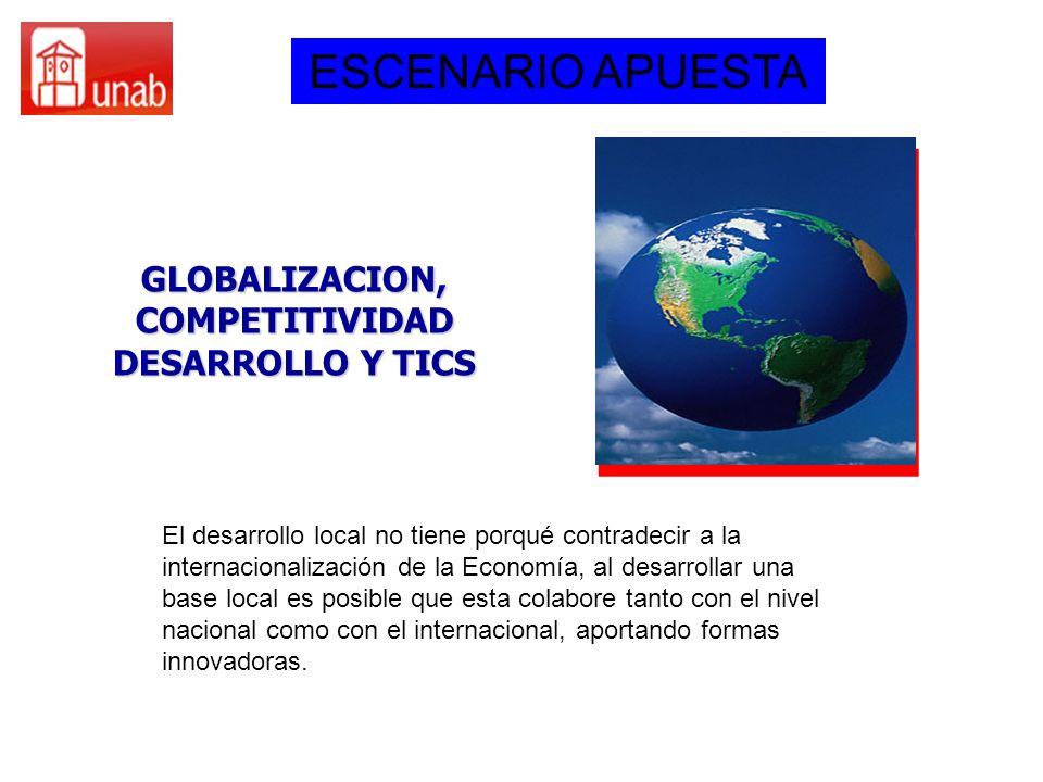 GLOBALIZACION, COMPETITIVIDAD DESARROLLO Y TICS