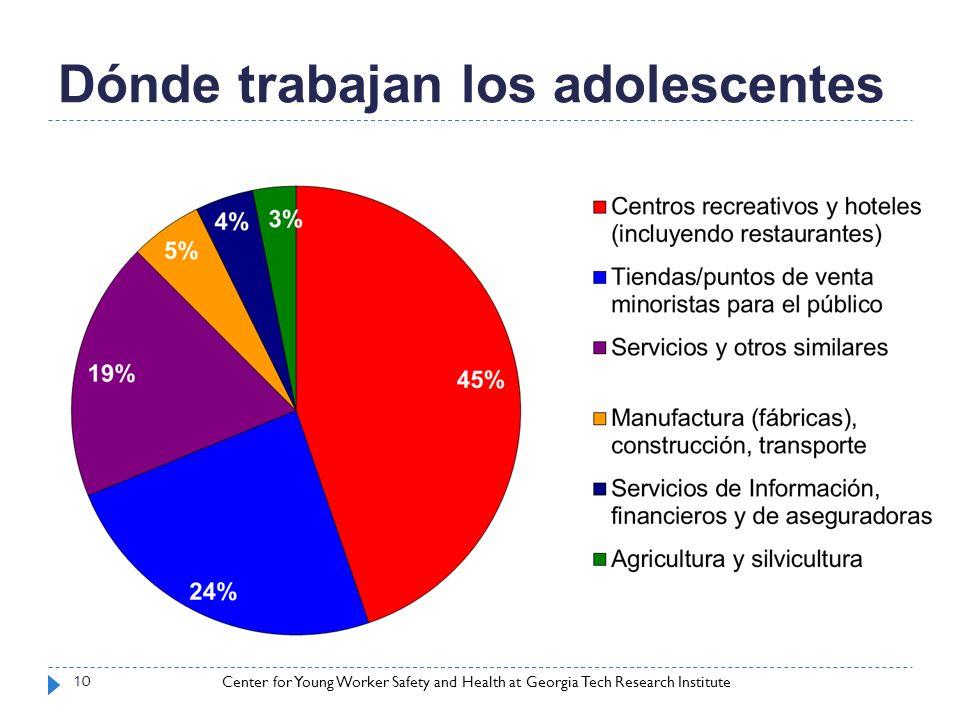 Dónde trabajan los adolescentes