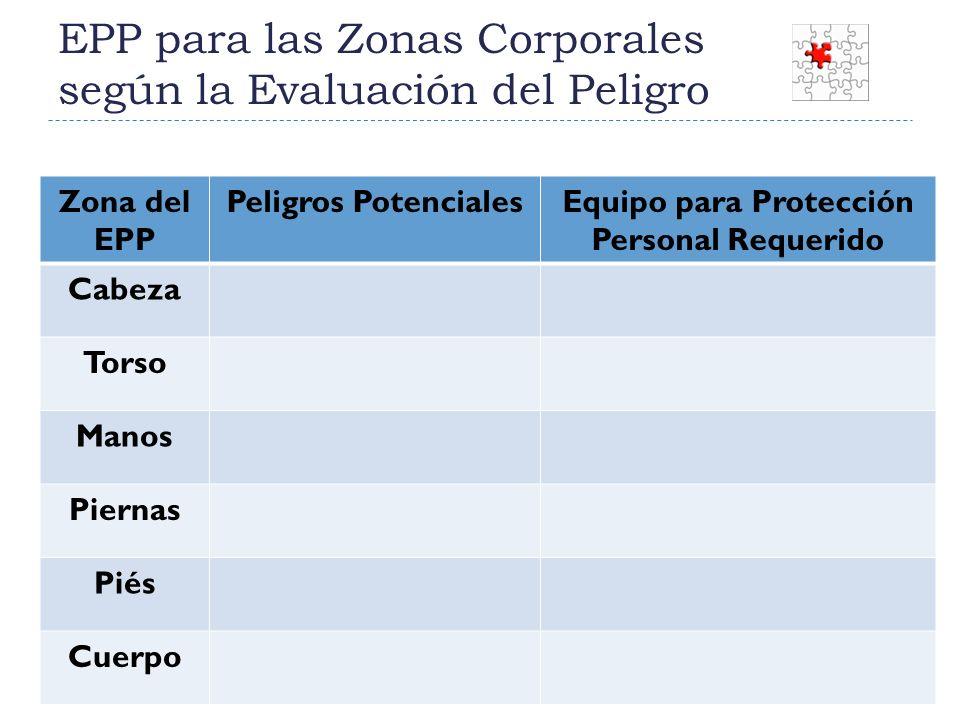 EPP para las Zonas Corporales según la Evaluación del Peligro