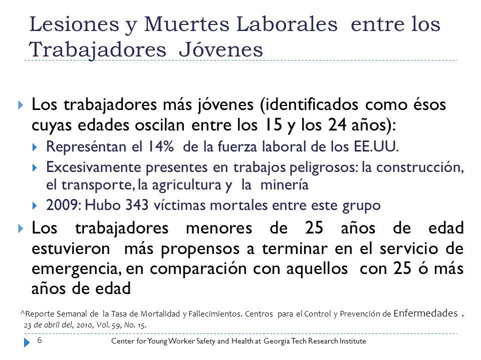 Lesiones y Muertes Laborales entre los Trabajadores Jóvenes