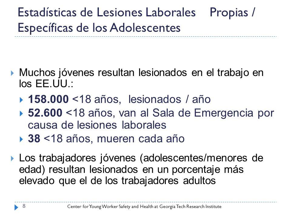 Estadísticas de Lesiones Laborales Propias / Específicas de los Adolescentes