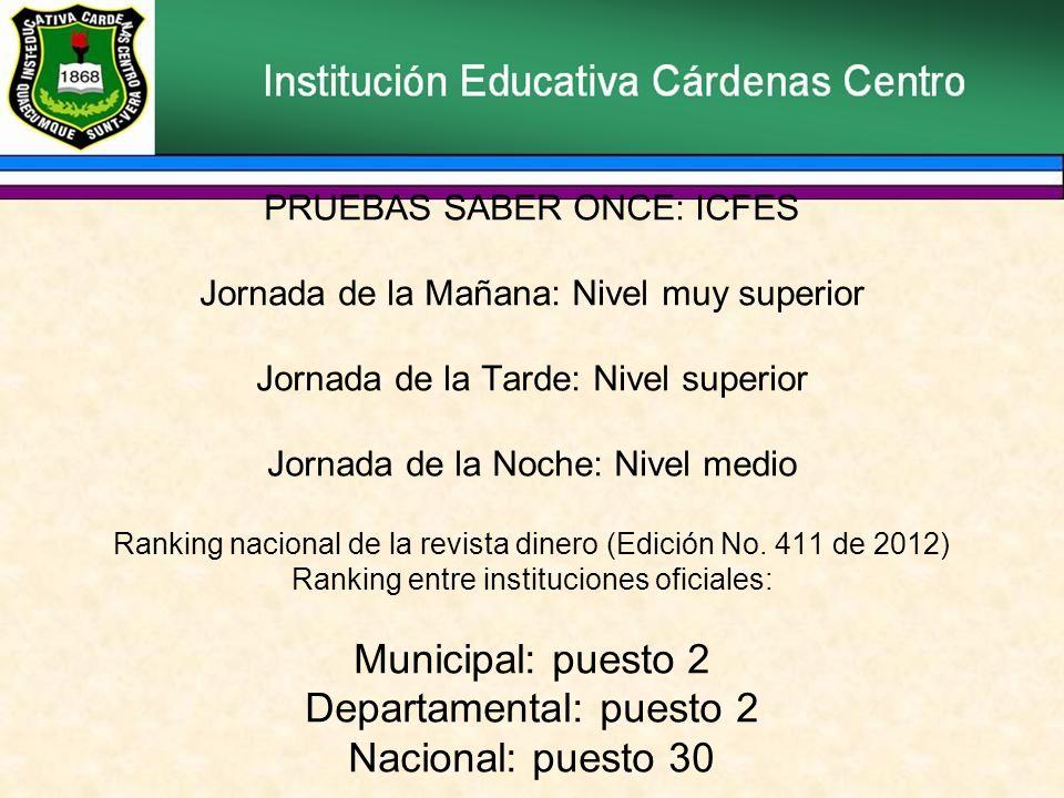 Departamental: puesto 2 Nacional: puesto 30