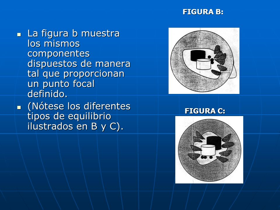 (Nótese los diferentes tipos de equilibrio ilustrados en B y C).