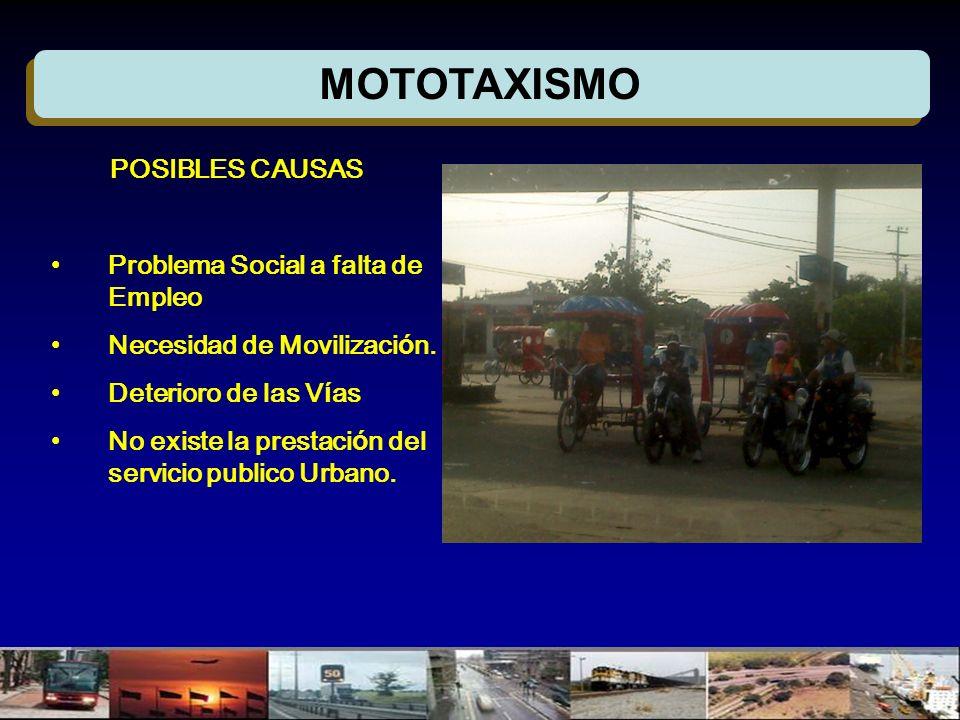 MOTOTAXISMO POSIBLES CAUSAS Problema Social a falta de Empleo