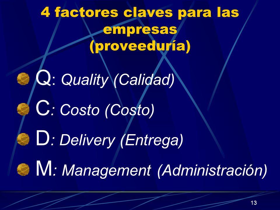4 factores claves para las empresas (proveeduría)