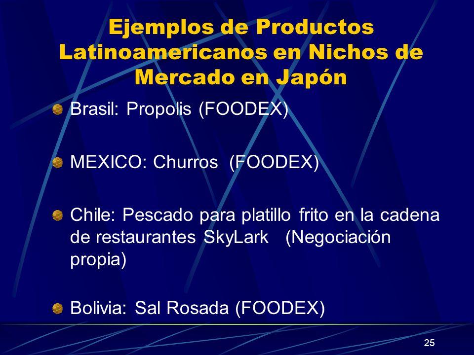 Ejemplos de Productos Latinoamericanos en Nichos de Mercado en Japón