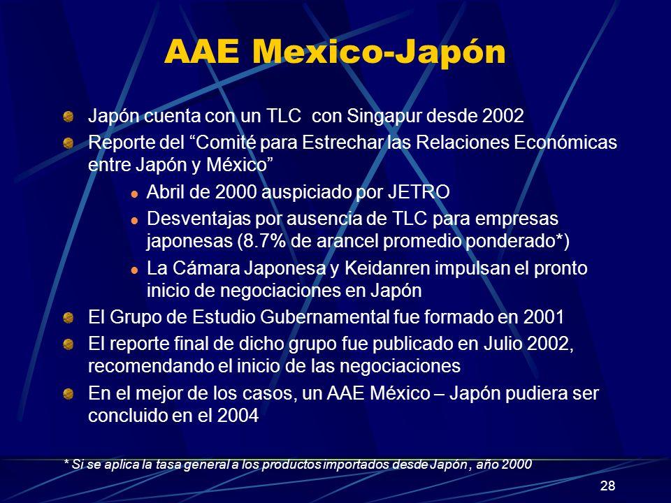 AAE Mexico-Japón Japón cuenta con un TLC con Singapur desde 2002