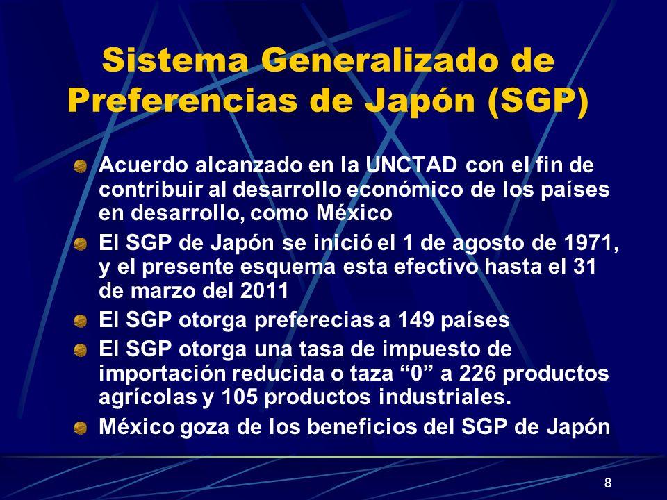 Sistema Generalizado de Preferencias de Japón (SGP)