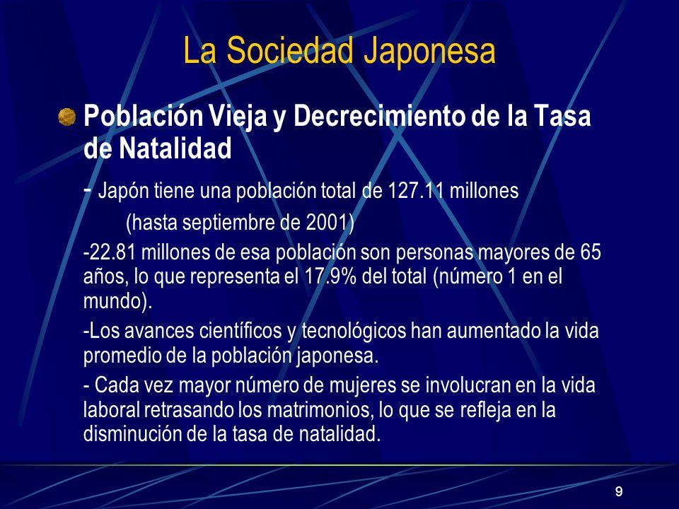 La Sociedad Japonesa Población Vieja y Decrecimiento de la Tasa de Natalidad. - Japón tiene una población total de 127.11 millones.